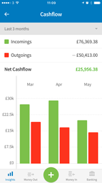 Keep an eye on cash flow with freeagent